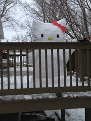 Hello Kitty Waves Goodbye to Winter